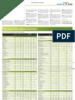 Tabela Geral de salarios correntes - o estadão - 01-05-11 a 21-08-11