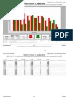 S. Redondo Condo Report Qtrly Trends