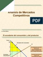 analisis+mercados+competitivos