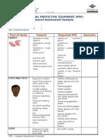 Ppe Hazard Assessment Analysis