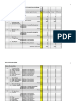 Production book template 1 flammability risk production budget pronofoot35fo Gallery