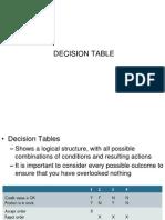Ssad Decision Table