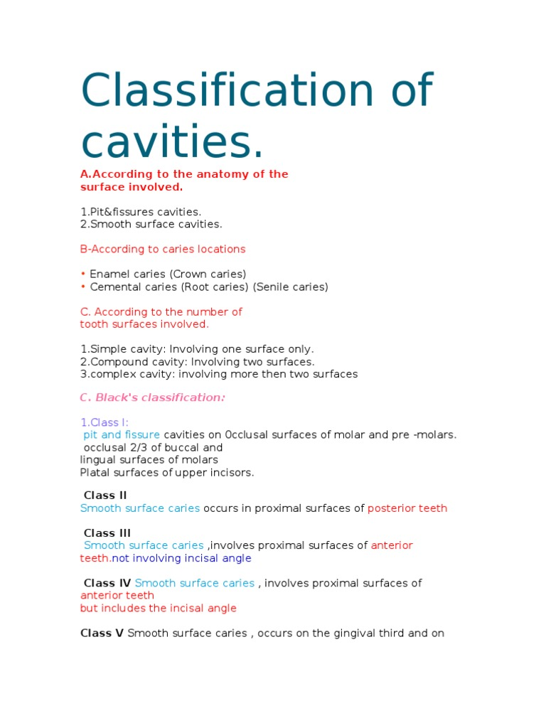 Cavity Prep Art Ion | Tooth Enamel | Mouth