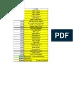 Lista de IP Comercio y Servicios