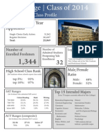 Yale Admit Stats