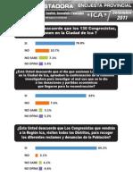 Encuestapara Lso Congresistas Setiembre 2011