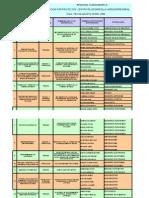 Proyectos de Formacion Centro de Desarrollo Agroempresarial