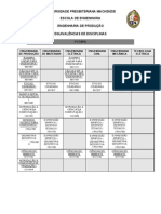 Equivalencias de Disciplinas Engenharia de Producao-2009-2