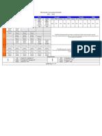 Benchmark Assessment Schedule