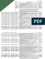 Reporte de incidentes aéreos de Taca Perú - Enero - Agosto 2011