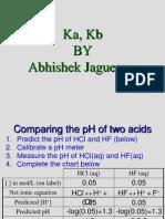 Ka Acid Ionization by Abhishek Jaguessar