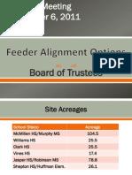 Fedder Alignment Options
