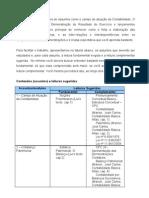 ead UDC contabilidade