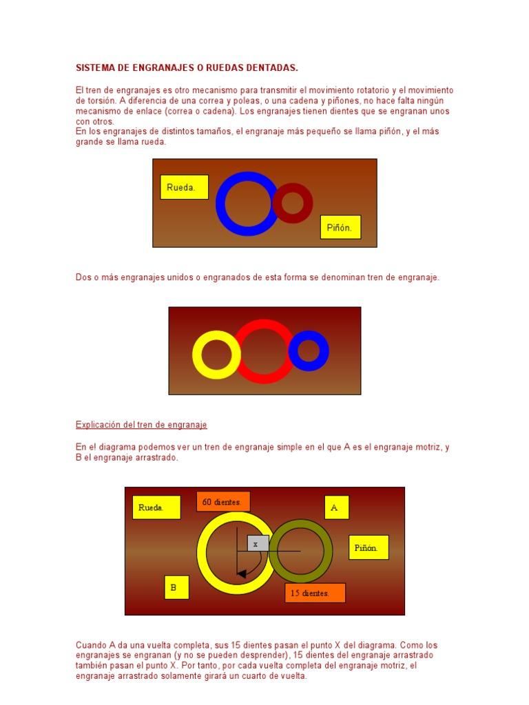 Engranajes y poleas pdf converter