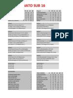 TERCERA FECHA SUB 16 (PROXIMO LUNES SE CONFECCIONAN LOS CARNETS PRESENTARSE 30MIN ANTES CON DNI P/PODER JUGAR)