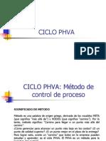 CICLO PHVA1