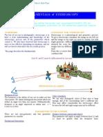 Fundamentals of Stereos Copy