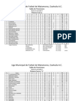 Tabla Liga 2011 Jornada 9