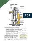Princípios básicos dos motores 2