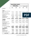 Soneri Bank Limited Balance Sheet