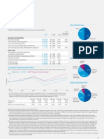 PepsiCo Annual Report 2010 Financial Highlights