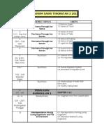 Sains Form 2 Syllabus