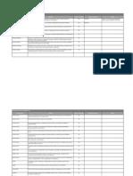 General Internal Audit Model