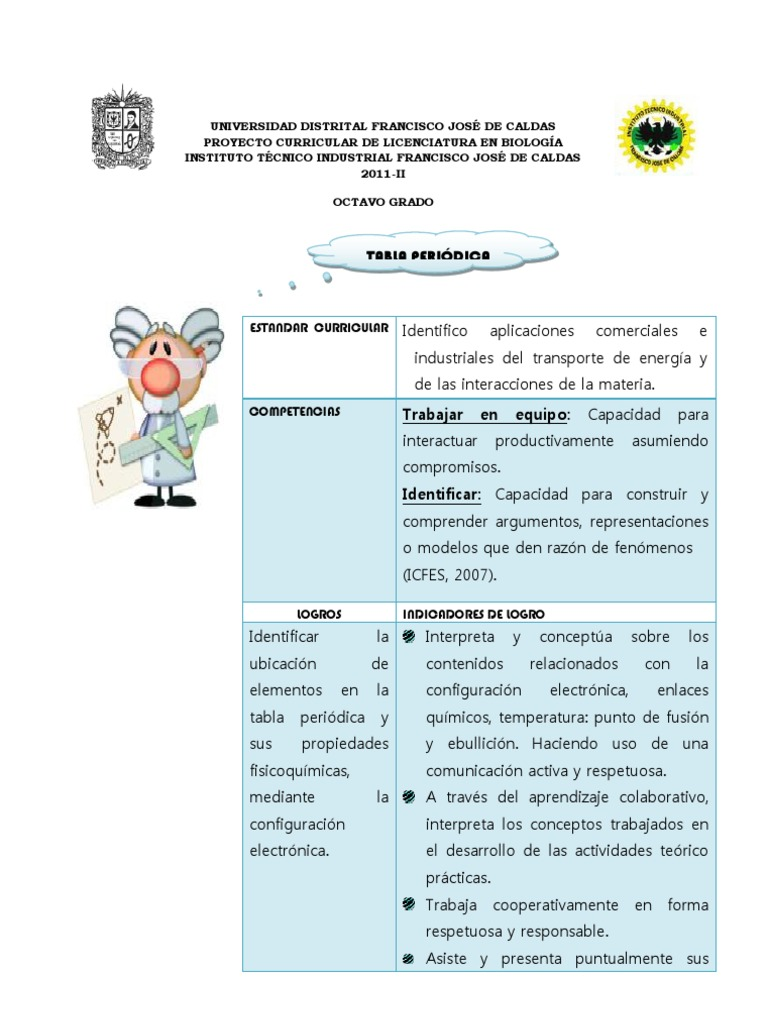 Guia tabla periodica revisada urtaz Choice Image