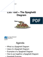 The Spaghetti Diagram