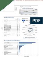Indice de Competitividad Mundial