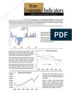 Texas Economic Indicators September 2011