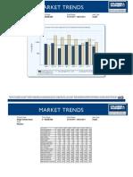 2011 Weston Market Trends