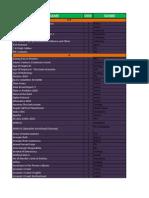 List Gamez Athlon