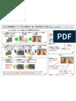 2-2-4.除細動器TEC7531簡易取り扱い説明書および注意点08
