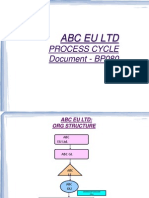 ABC Oracle Process-bp080
