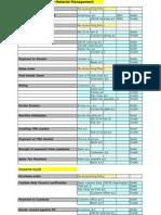 Accounting Entry SAP