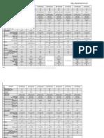 Datasheet Product