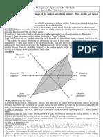 000000_Strategic Positionining – JC Decaux