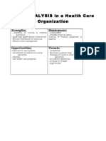 SWOT ANALYSIS in a Health Care Institution