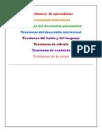 TRASTORNOS (Apje-Salud-Etc.)