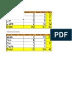 Travel Survey Results Pupil Version