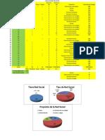 Informe Grafico de Encuesta de a