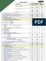 Travel Assist Benefit Schedule Dd25.05.11 Revamped)