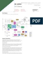 Block Diagram (Sbd) - Hvac - Ti