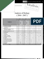 q-biology-2008