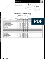 q-chemistry-2008