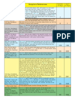 Flood Chronology Chart