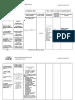 Planificação_FC_9ºano