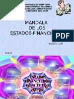 Mandala Stados Financieros