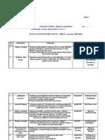 Plan Activ Ed.sem II 2010-2011